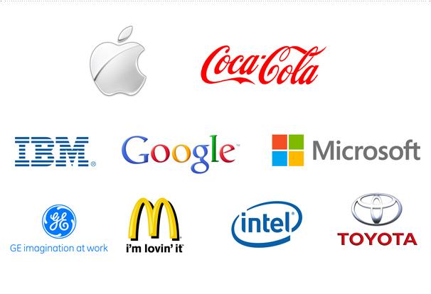 nazwy-korporacji