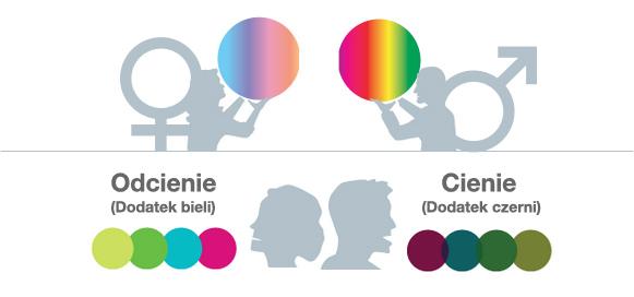 psychologia-koloru-w-biznesie