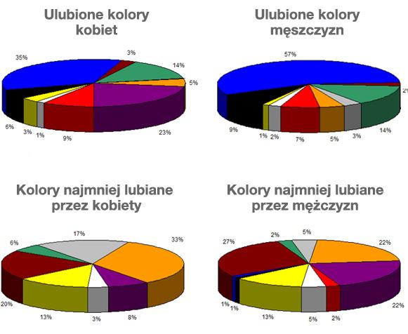 ulubione-kolory